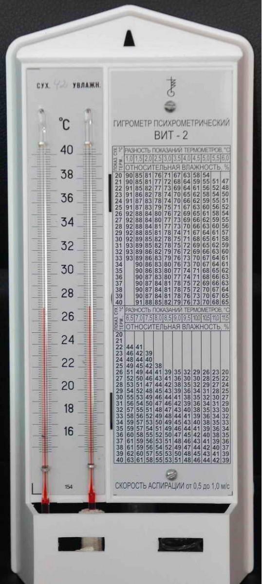 Гигрометр психометрический ВИТ-2