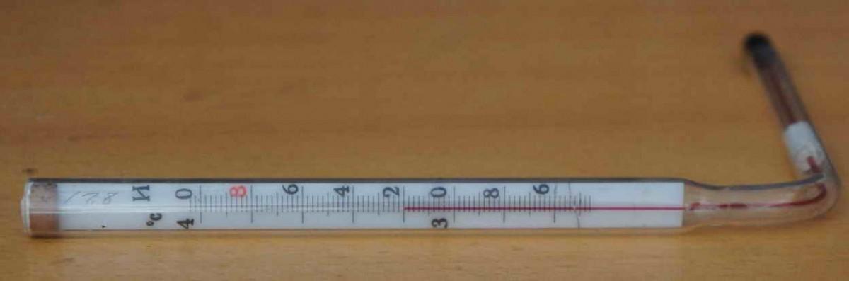 Термометр угловой