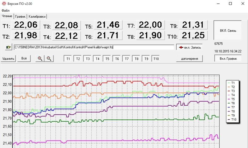 Интерфейс программы для блок контроля температуры ИНВА-Б10000-к10