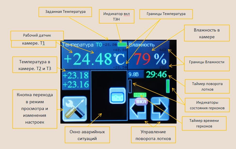 Панель индикации ИНВА-И101-иС1